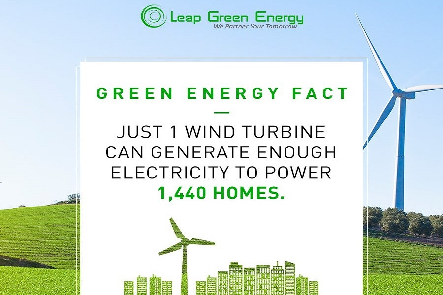Leap Green Energy To Hike Renewable Energy Capacity to 2 GW by 2020